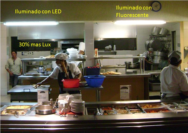 cocina comparando tubos T8 de LED vs T8 fluorescentes